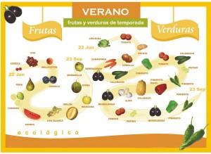 Frutas_y_Verduras_Verano2
